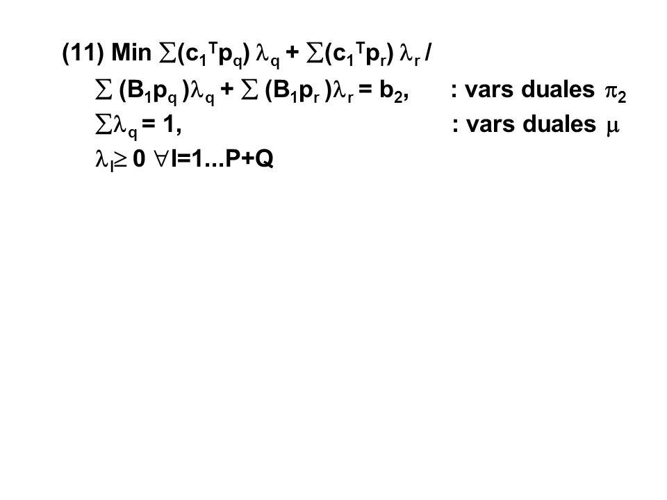 (11) Min (c1Tpq) q + (c1Tpr) r /