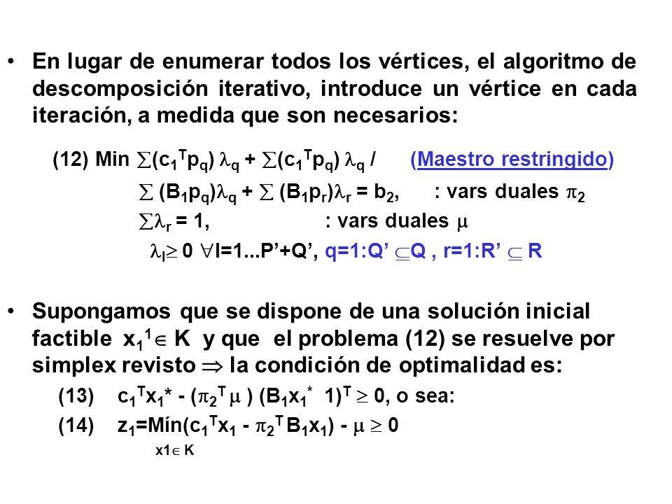 En lugar de enumerar todos los vértices, el algoritmo de descomposición iterativo, introduce un vértice en cada iteración, a medida que son necesarios: