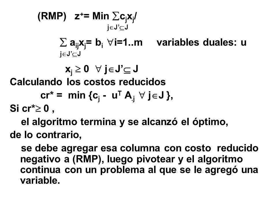 (RMP) z+= Min cjxj/ jJ'J.  aijxj= bi i=1..m variables duales: u. xj  0  jJ' J. Calculando los costos reducidos.