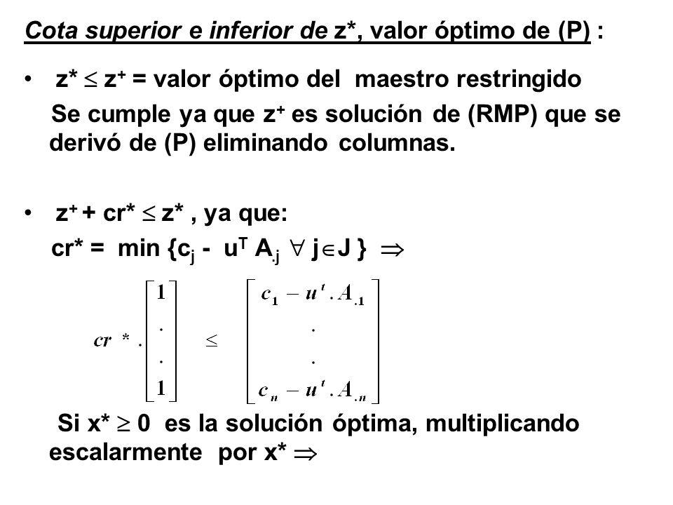 Cota superior e inferior de z*, valor óptimo de (P) :