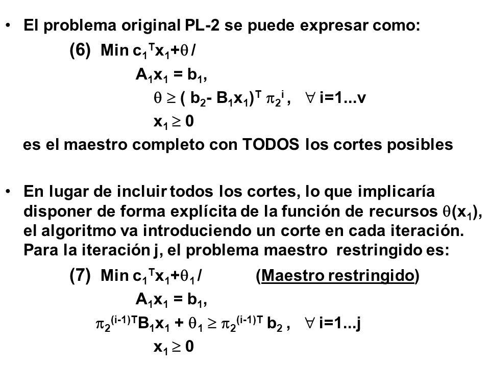 (7) Min c1Tx1+1 / (Maestro restringido)