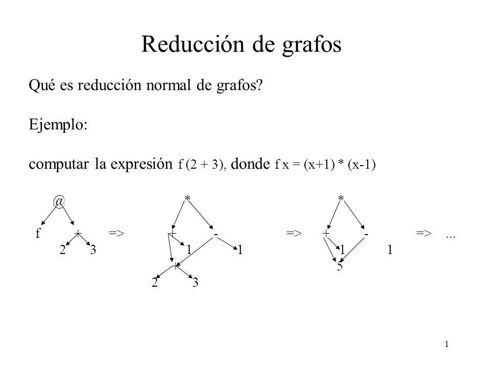 Reducción de grafos Qué es reducción normal de grafos Ejemplo: