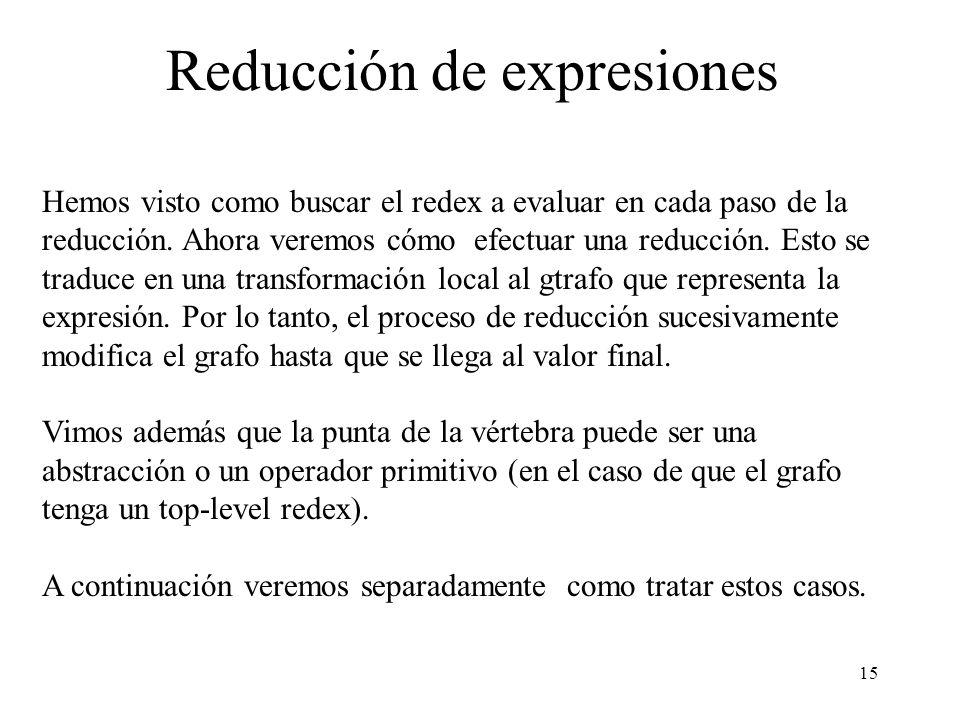Reducción de expresiones