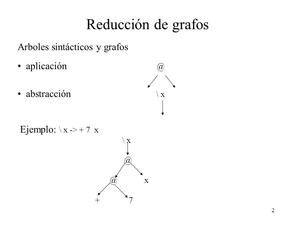 Reducción de grafos Arboles sintácticos y grafos aplicación @