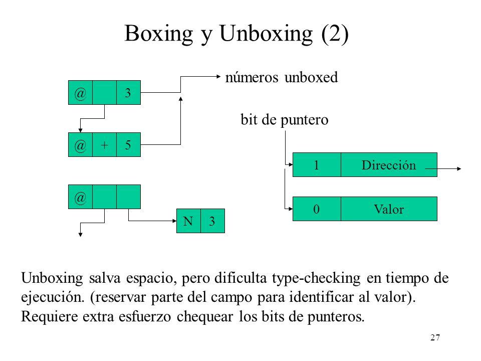 Boxing y Unboxing (2) números unboxed bit de puntero