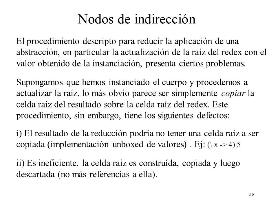 Nodos de indirección