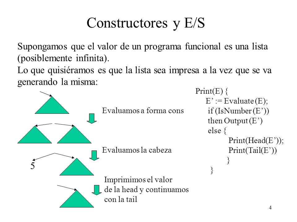 Constructores y E/S Supongamos que el valor de un programa funcional es una lista (posiblemente infinita).
