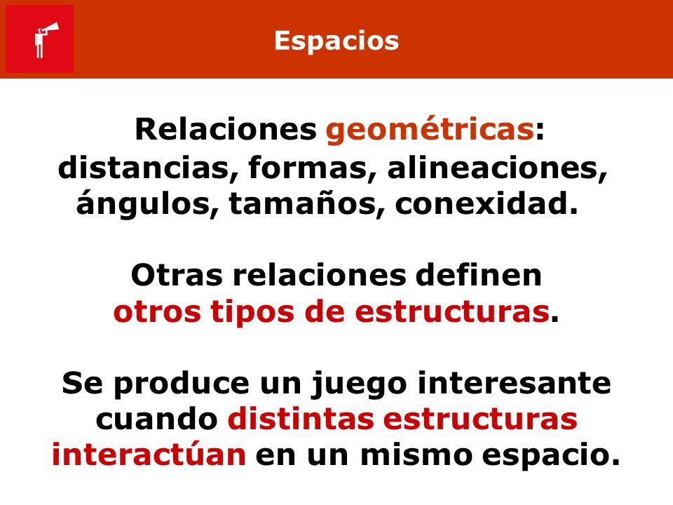 Relaciones geométricas: