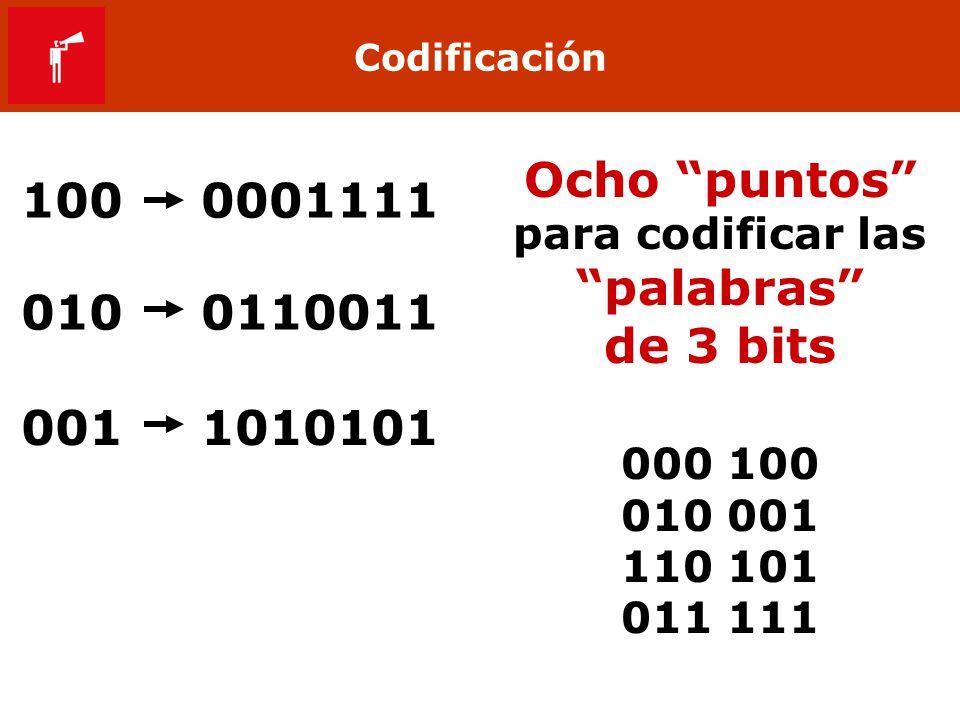 Ocho puntos palabras de 3 bits 100 0001111 010 0110011 001 1010101