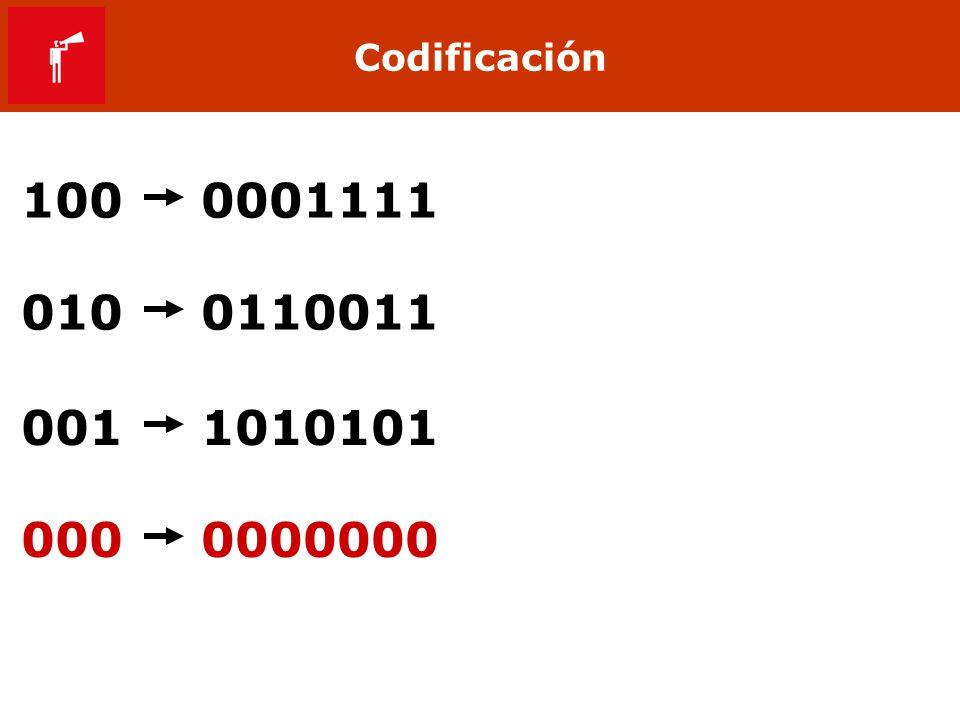 Codificación 100 0001111 010 0110011 001 1010101 000 0000000
