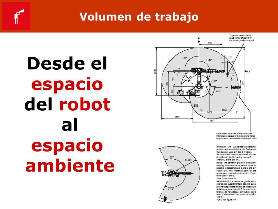 Desde el espacio del robot al ambiente