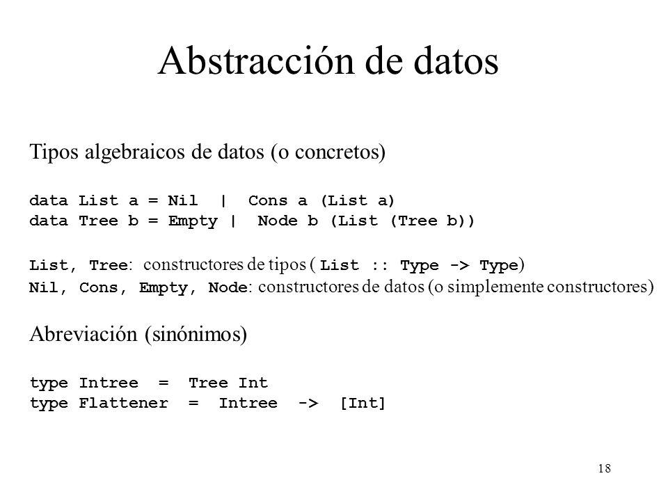 Abstracción de datos Tipos algebraicos de datos (o concretos)