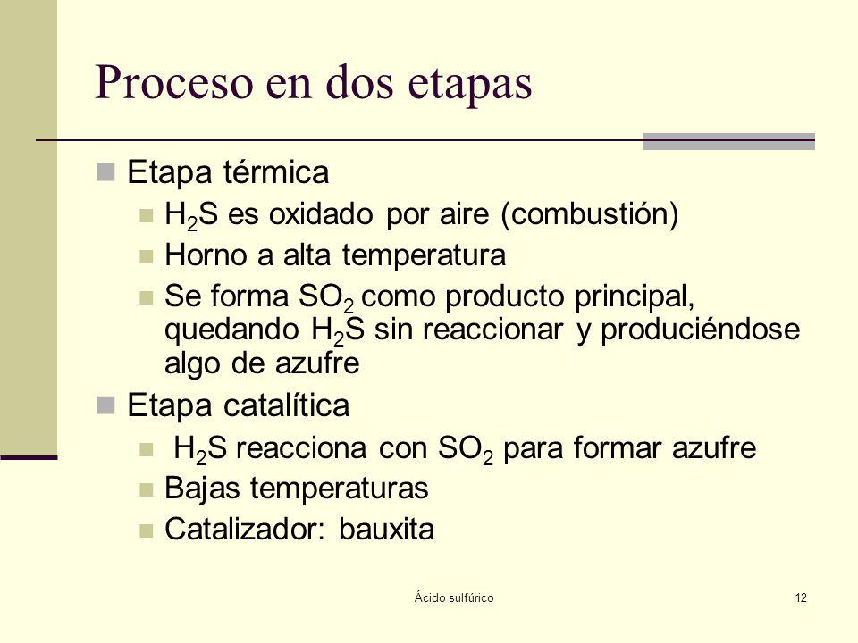 Proceso en dos etapas Etapa térmica Etapa catalítica