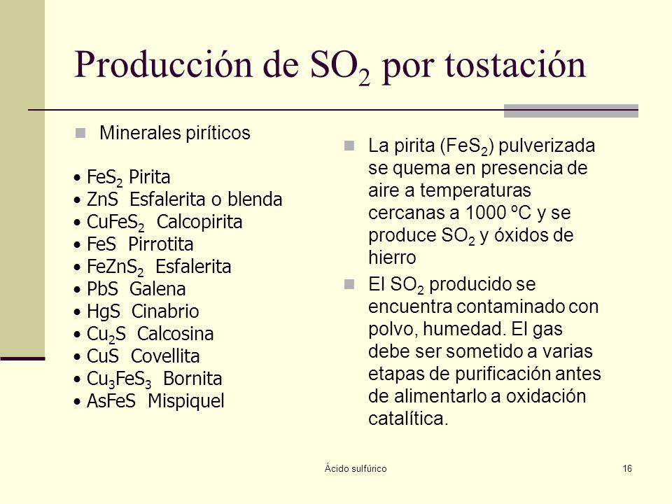 Producción de SO2 por tostación