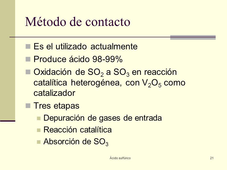 Química de los procesos industriales