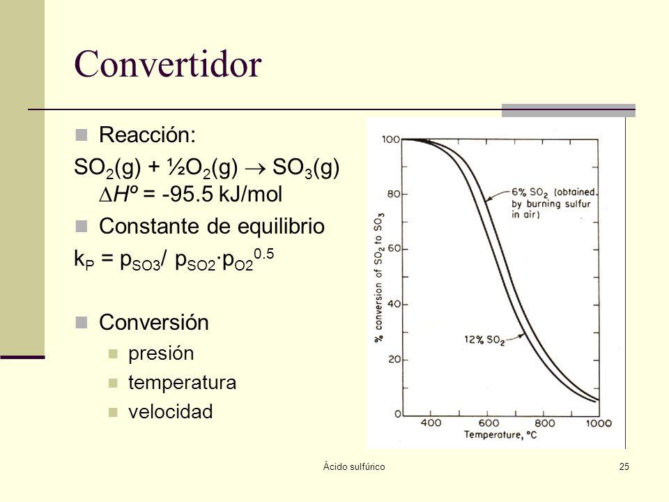 Convertidor Reacción: SO2(g) + ½O2(g)  SO3(g) Hº = -95.5 kJ/mol