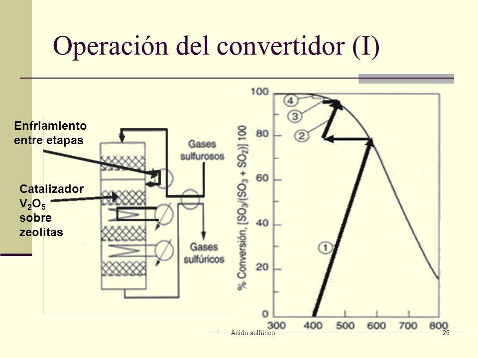 Operación del convertidor (I)