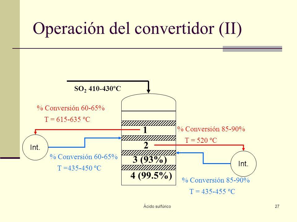 Operación del convertidor (II)