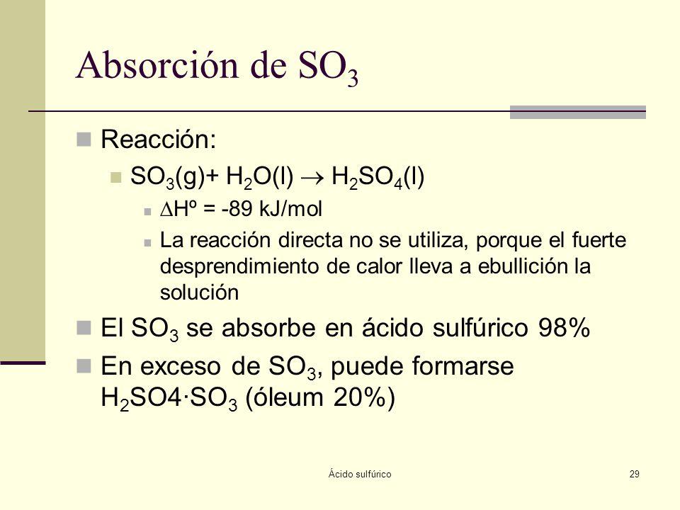 Absorción de SO3 Reacción: El SO3 se absorbe en ácido sulfúrico 98%