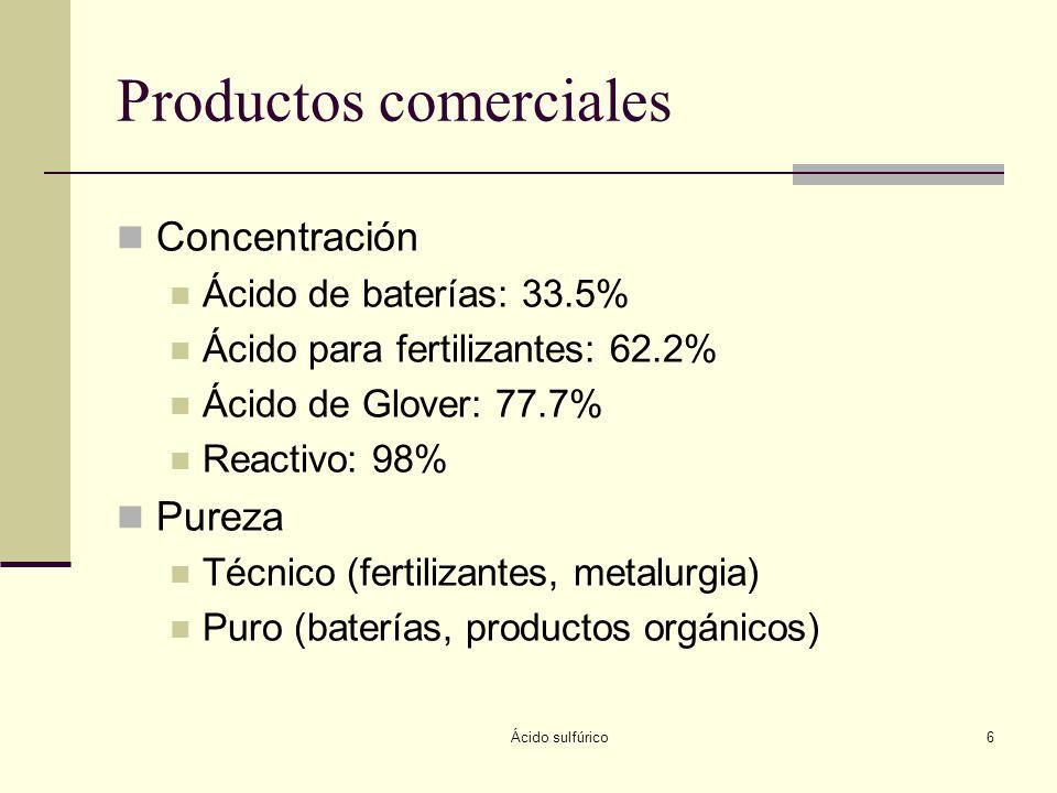 Productos comerciales