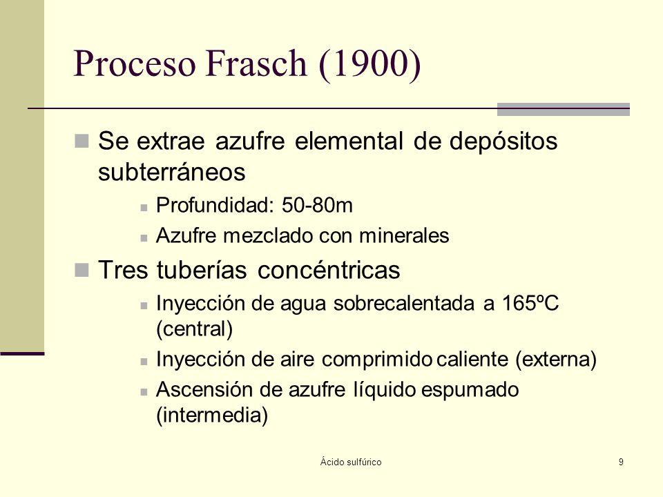 Proceso Frasch (1900) Se extrae azufre elemental de depósitos subterráneos. Profundidad: 50-80m. Azufre mezclado con minerales.