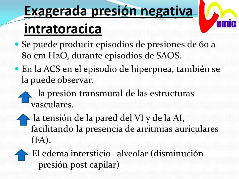 Exagerada presión negativa intratoracica