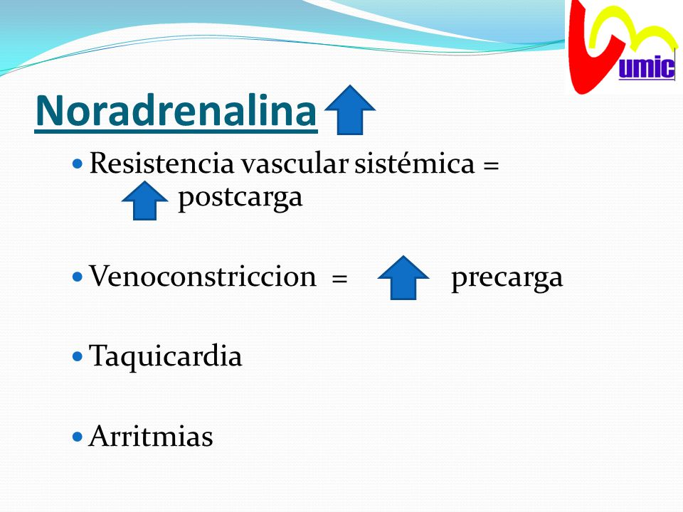 Noradrenalina Resistencia vascular sistémica = postcarga
