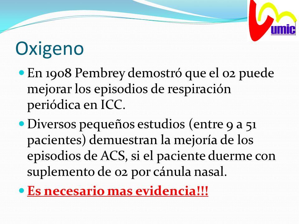 Oxigeno En 1908 Pembrey demostró que el 02 puede mejorar los episodios de respiración periódica en ICC.