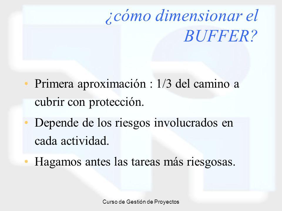 ¿cómo dimensionar el BUFFER