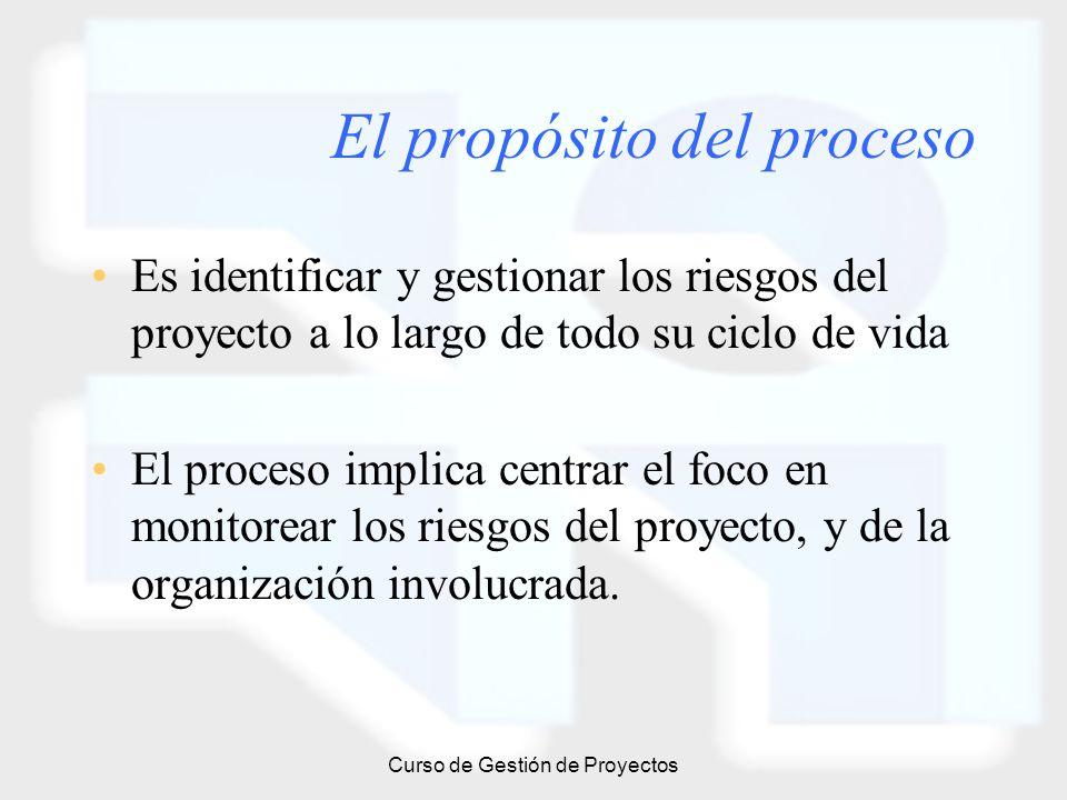 El propósito del proceso