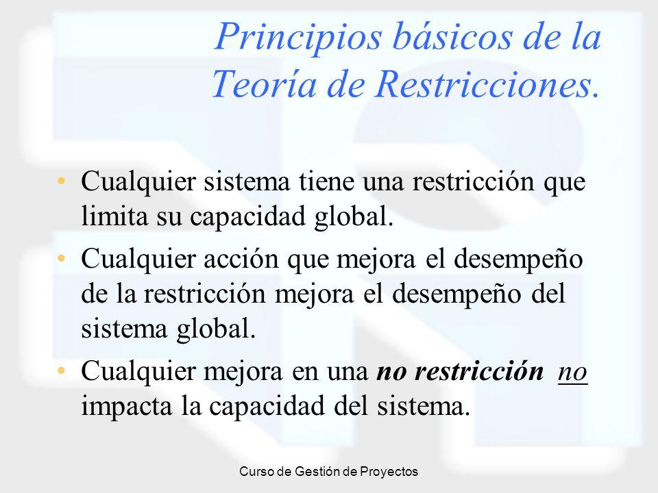 Principios básicos de la Teoría de Restricciones.