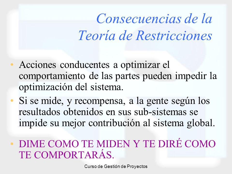 Consecuencias de la Teoría de Restricciones