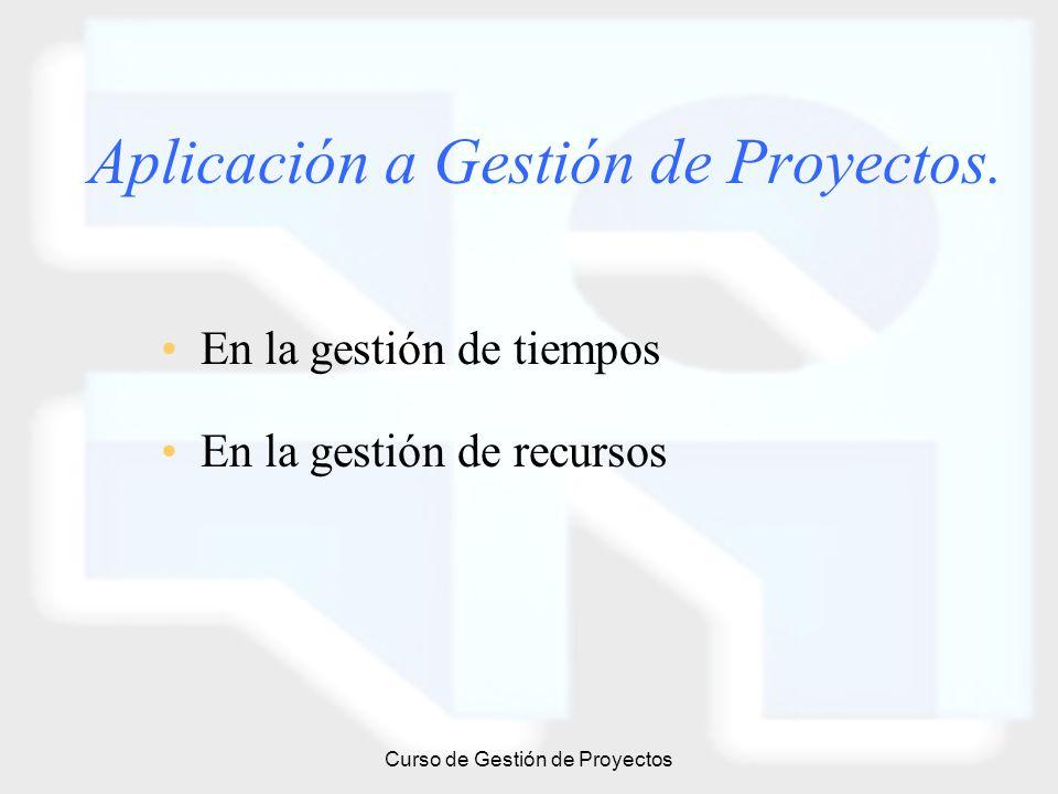 Aplicación a Gestión de Proyectos.