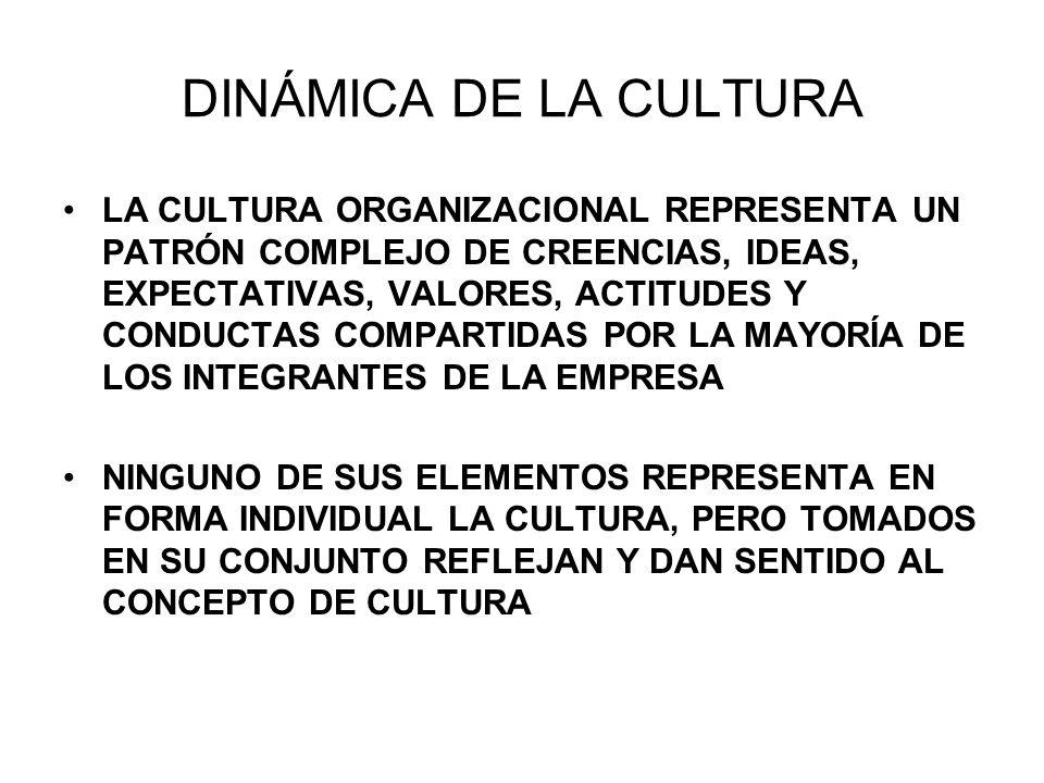 DINÁMICA DE LA CULTURA
