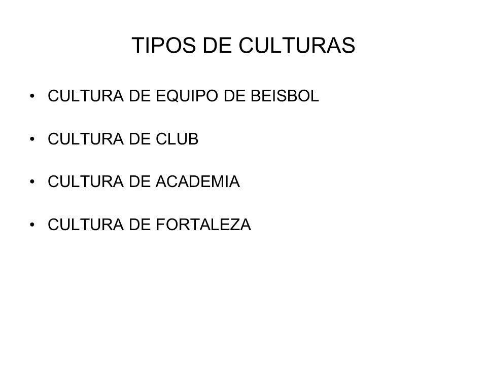 TIPOS DE CULTURAS CULTURA DE EQUIPO DE BEISBOL CULTURA DE CLUB