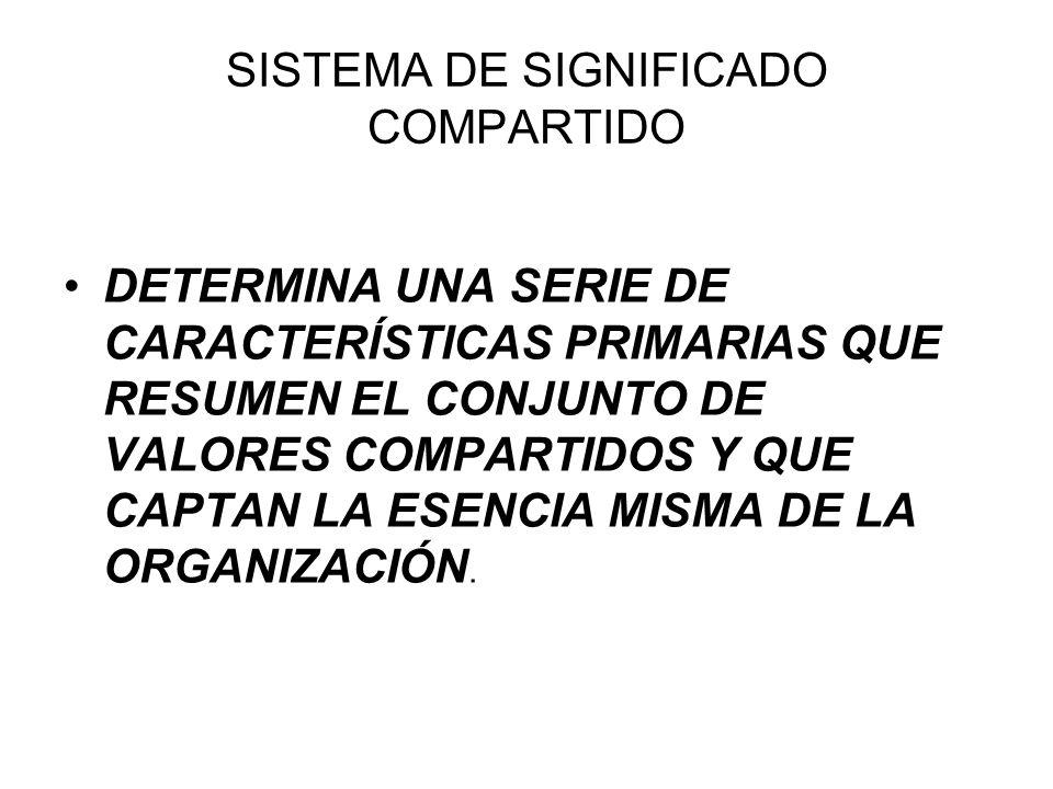 SISTEMA DE SIGNIFICADO COMPARTIDO