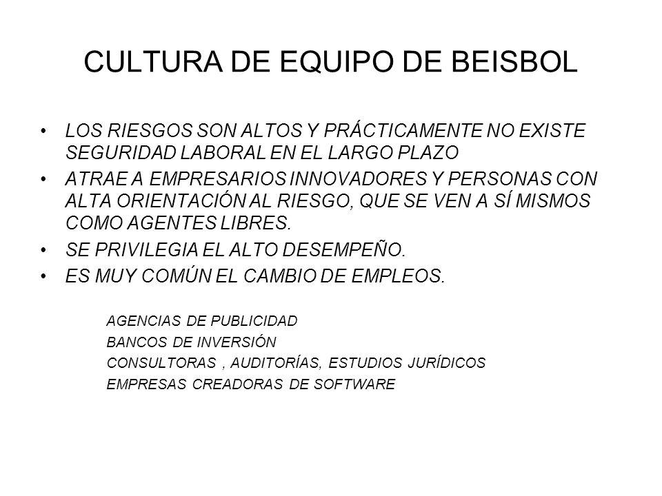 CULTURA DE EQUIPO DE BEISBOL