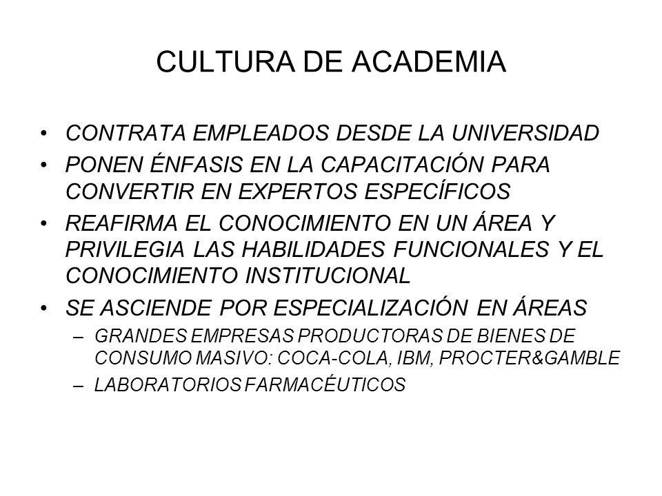 CULTURA DE ACADEMIA CONTRATA EMPLEADOS DESDE LA UNIVERSIDAD