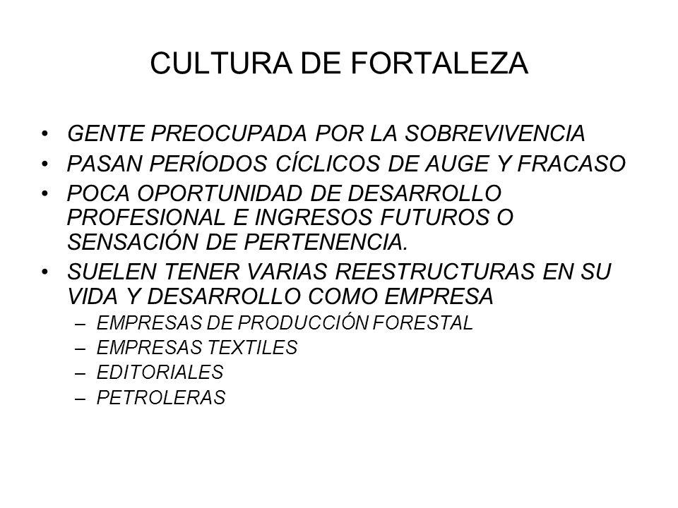 CULTURA DE FORTALEZA GENTE PREOCUPADA POR LA SOBREVIVENCIA