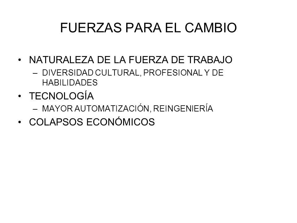 FUERZAS PARA EL CAMBIO NATURALEZA DE LA FUERZA DE TRABAJO TECNOLOGÍA