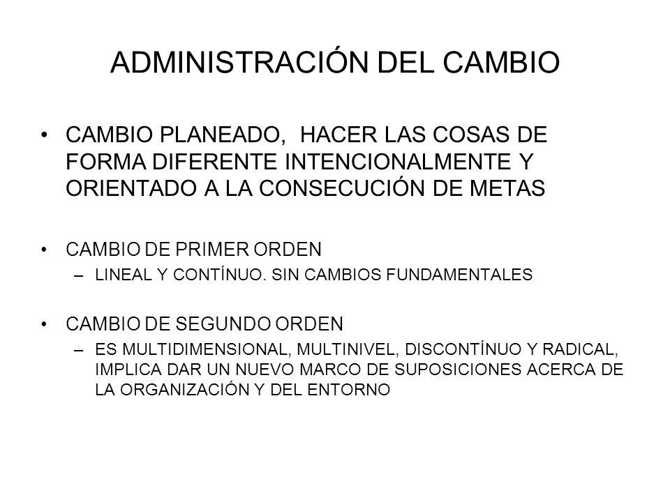 ADMINISTRACIÓN DEL CAMBIO