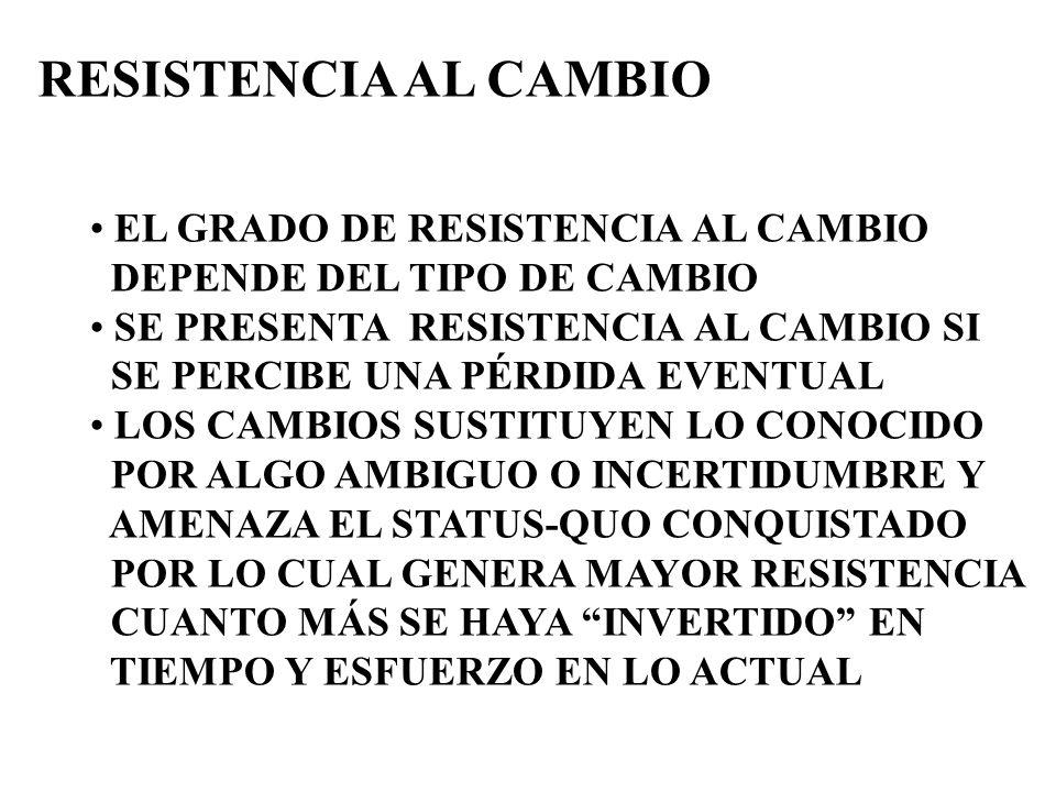 RESISTENCIA AL CAMBIO EL GRADO DE RESISTENCIA AL CAMBIO