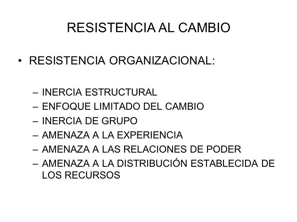 RESISTENCIA AL CAMBIO RESISTENCIA ORGANIZACIONAL: INERCIA ESTRUCTURAL