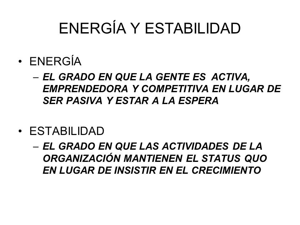 ENERGÍA Y ESTABILIDAD ENERGÍA ESTABILIDAD