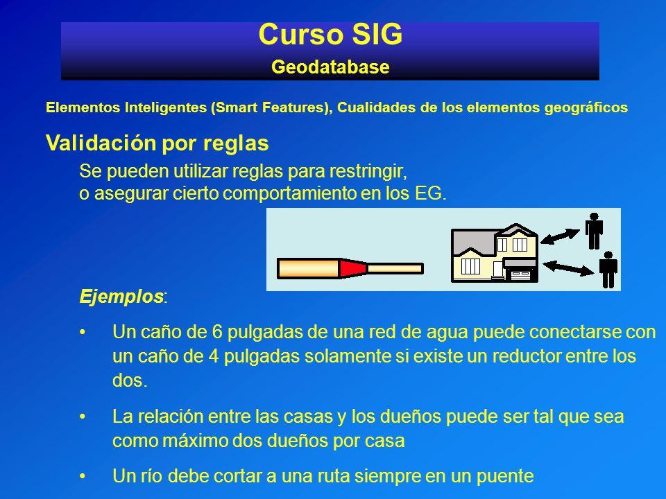 Curso SIG Validación por reglas Geodatabase