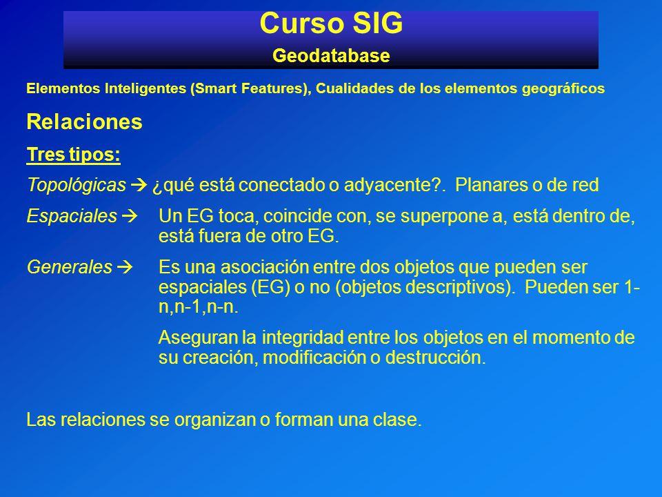 Curso SIG Relaciones Geodatabase Tres tipos: