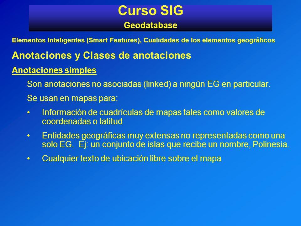 Curso SIG Anotaciones y Clases de anotaciones Geodatabase