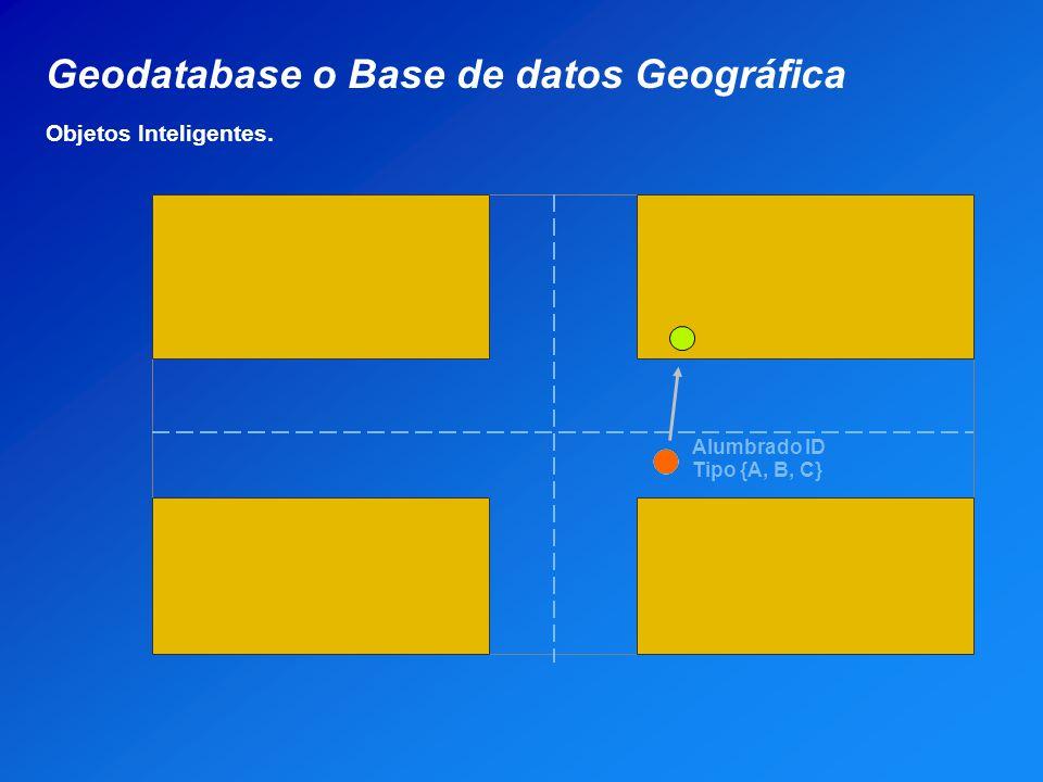 Geodatabase o Base de datos Geográfica