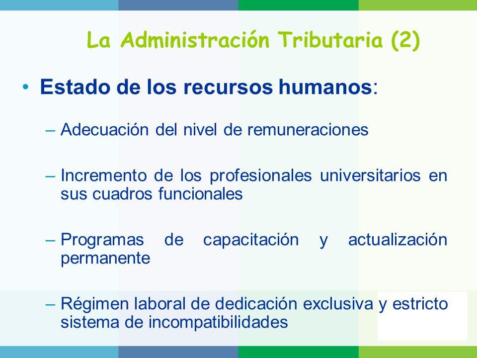 La Administración Tributaria (2)