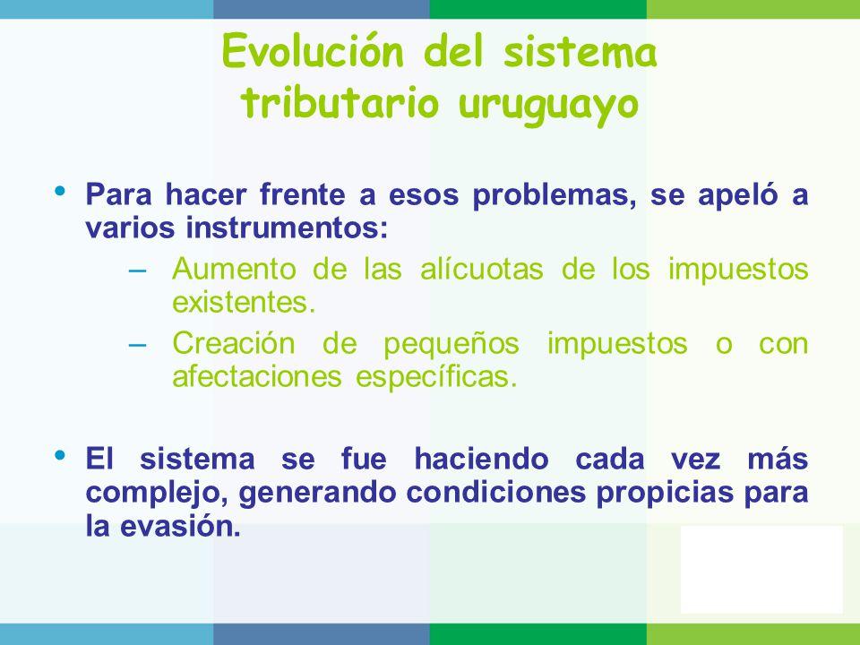 Evolución del sistema tributario uruguayo